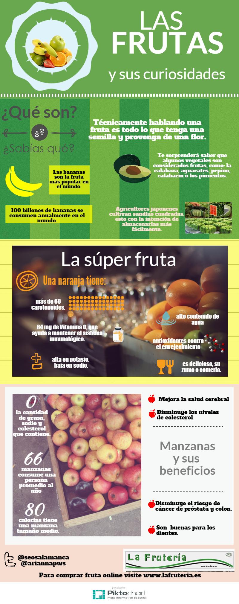 infografía la frutería